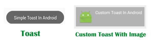 Toast custom toast in Android