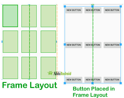 Using FrameLayout for designing XML Layouts in Android.