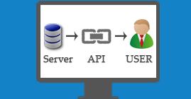 Retrofit-API