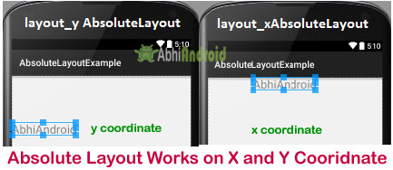 Absolute Layout in Android Studio