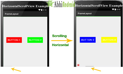 HorizontalScrollView Example in Android