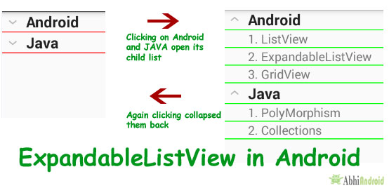 ExpandableListView in Android