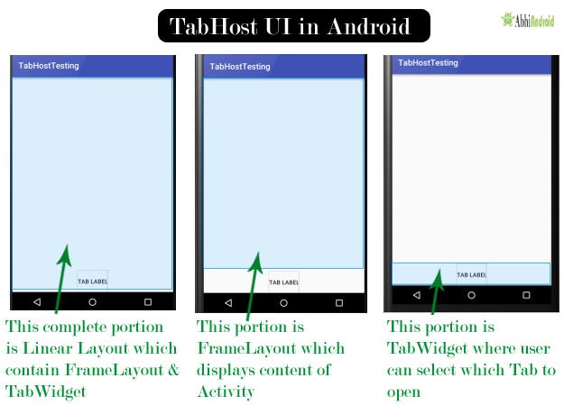TabHost UI in Android XML