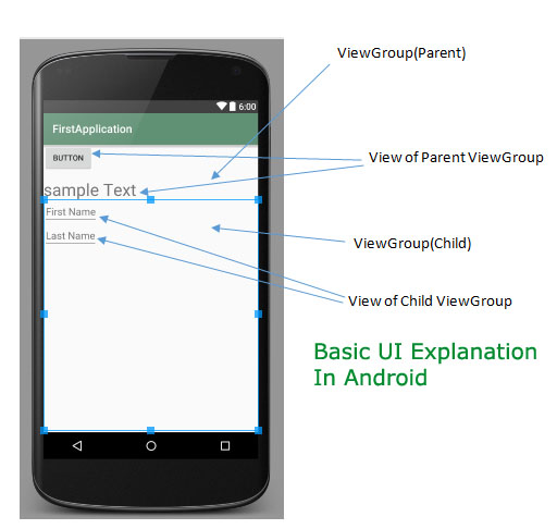 XML UI in Android with example